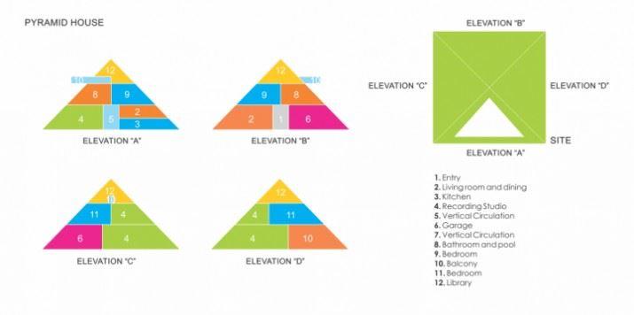 PyramidHouseJuanCarlosRamos5