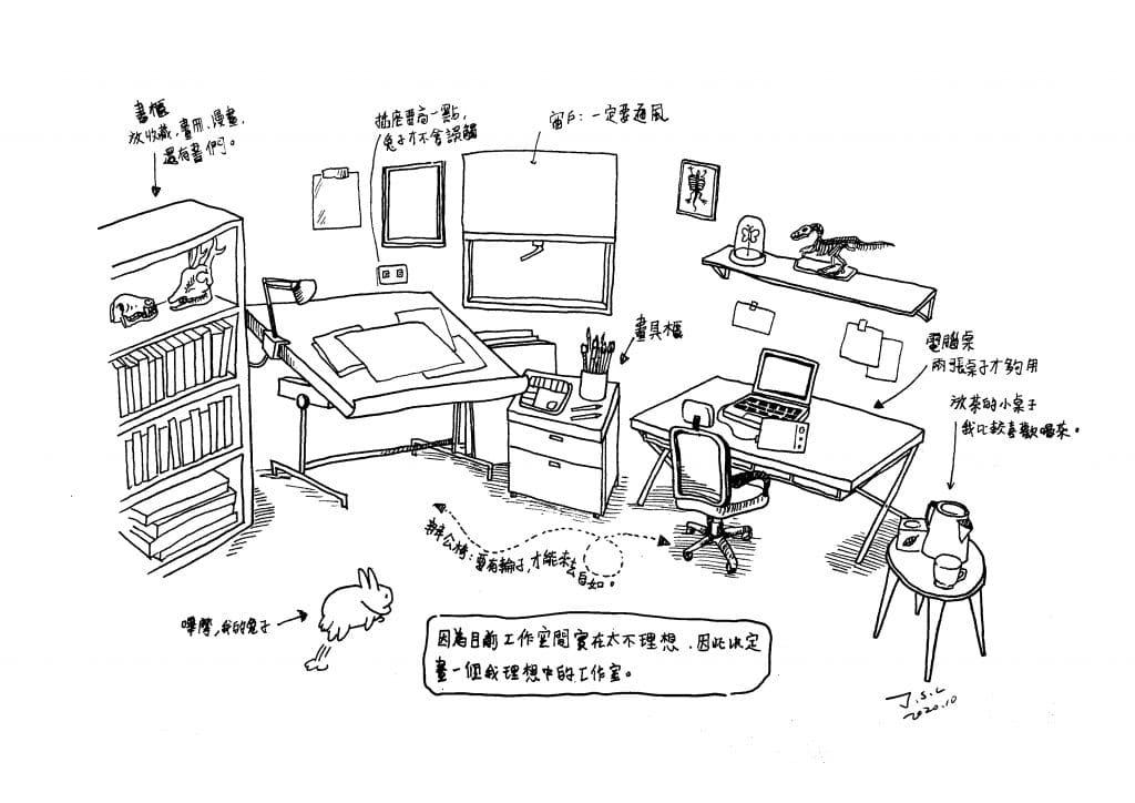 鄭盛謙-理想的工作室模樣。