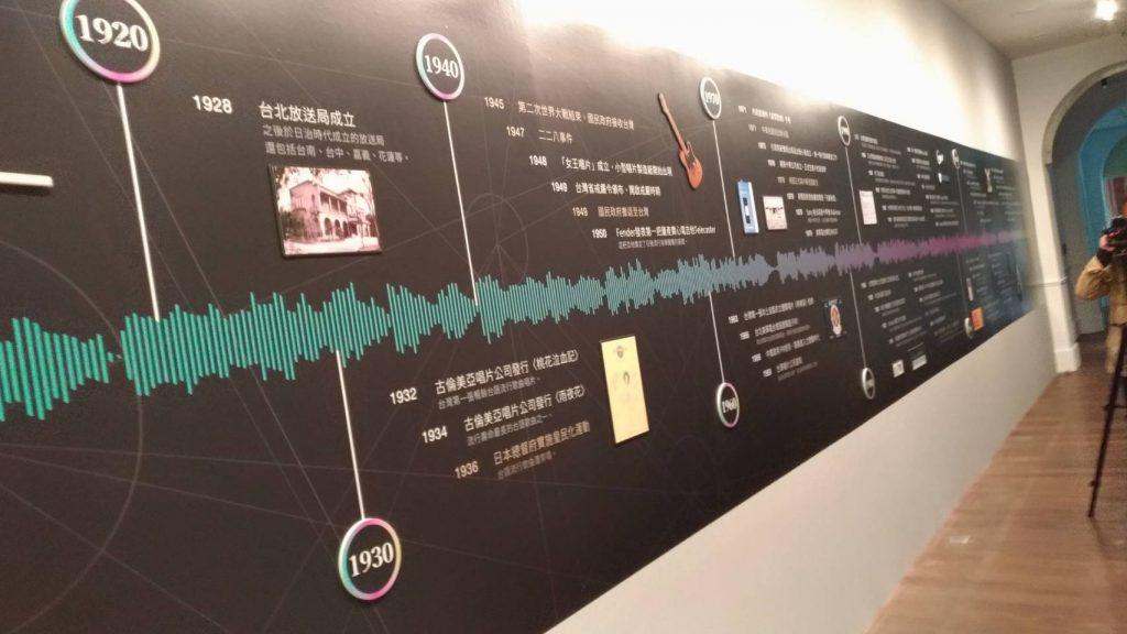 羅悅全策劃台灣現代聲響機器發展年表,台北當代藝術館,2020。